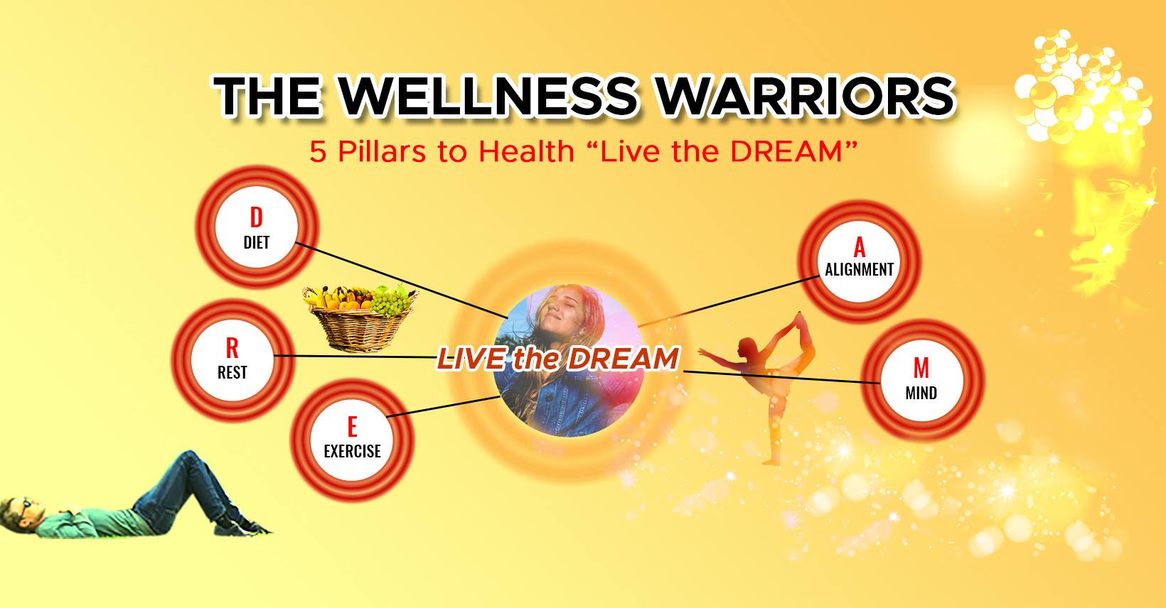 Wellness Warriors